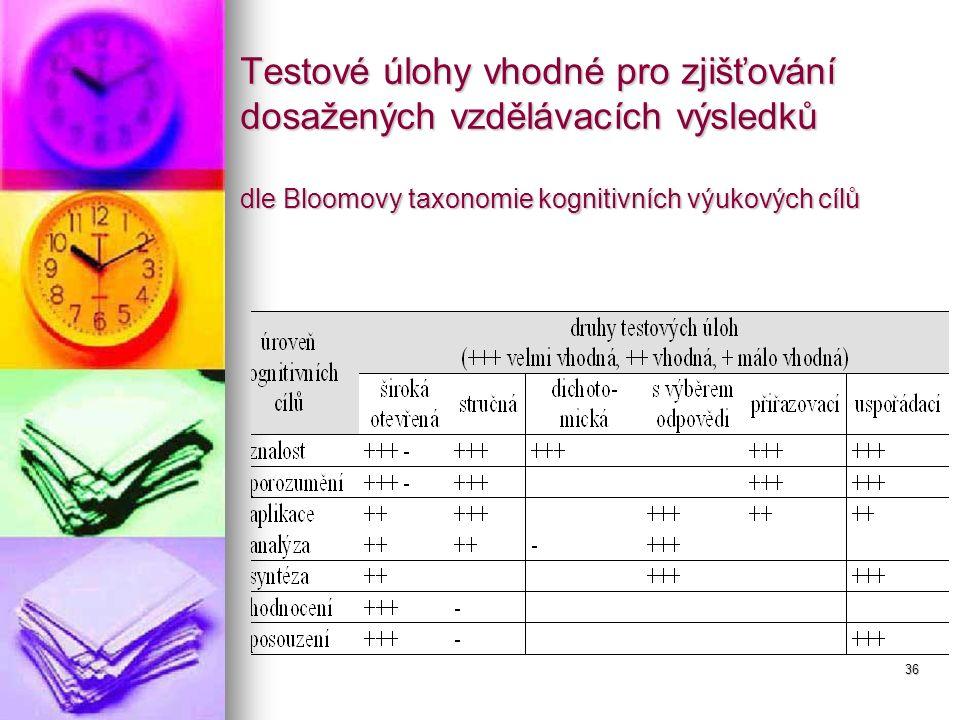 36 Testové úlohy vhodné pro zjišťování dosažených vzdělávacích výsledků dle Bloomovy taxonomie kognitivních výukových cílů