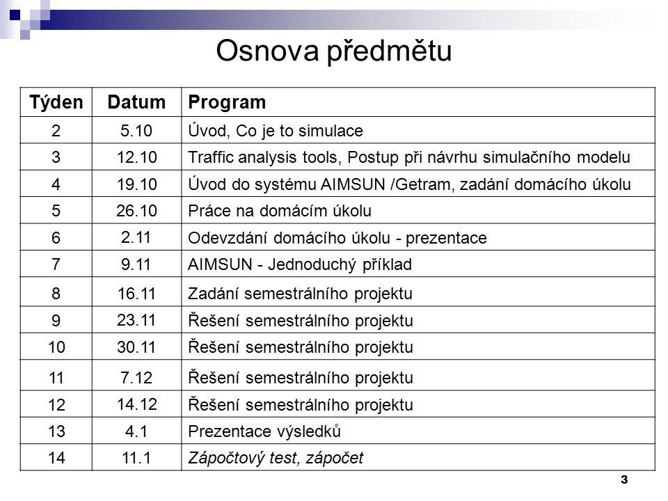 3 Osnova předmětu TýdenDatumProgram 2 5.10 Úvod, Co je to simulace 3 12.10 Traffic analysis tools, Postup při návrhu simulačního modelu 4 19.10 Úvod d