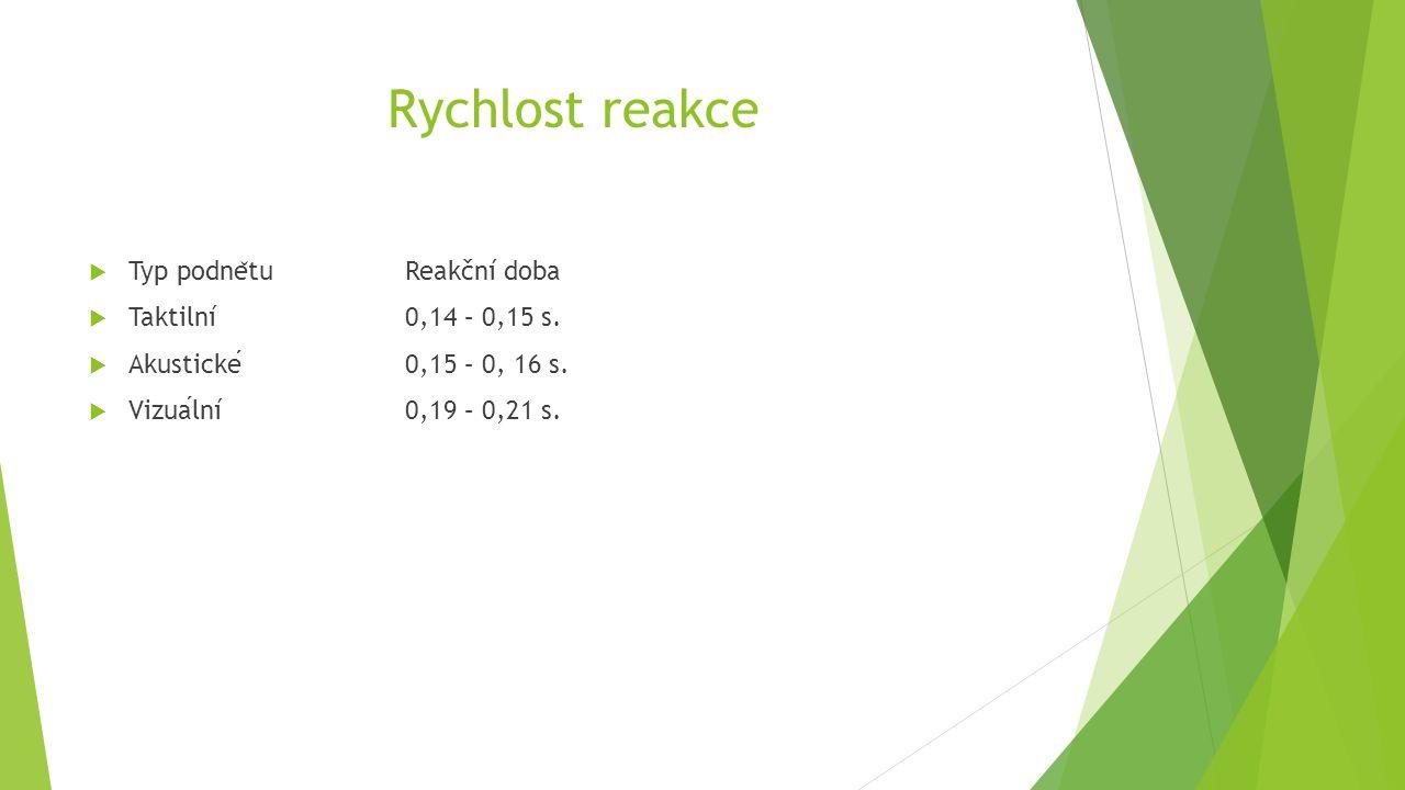 Rychlost reakce  Typ podne ̌ tu Reakční doba  Taktilní 0,14 – 0,15 s.  Akusticke 0,15 – 0, 16 s.  Vizualní 0,19 – 0,21 s.