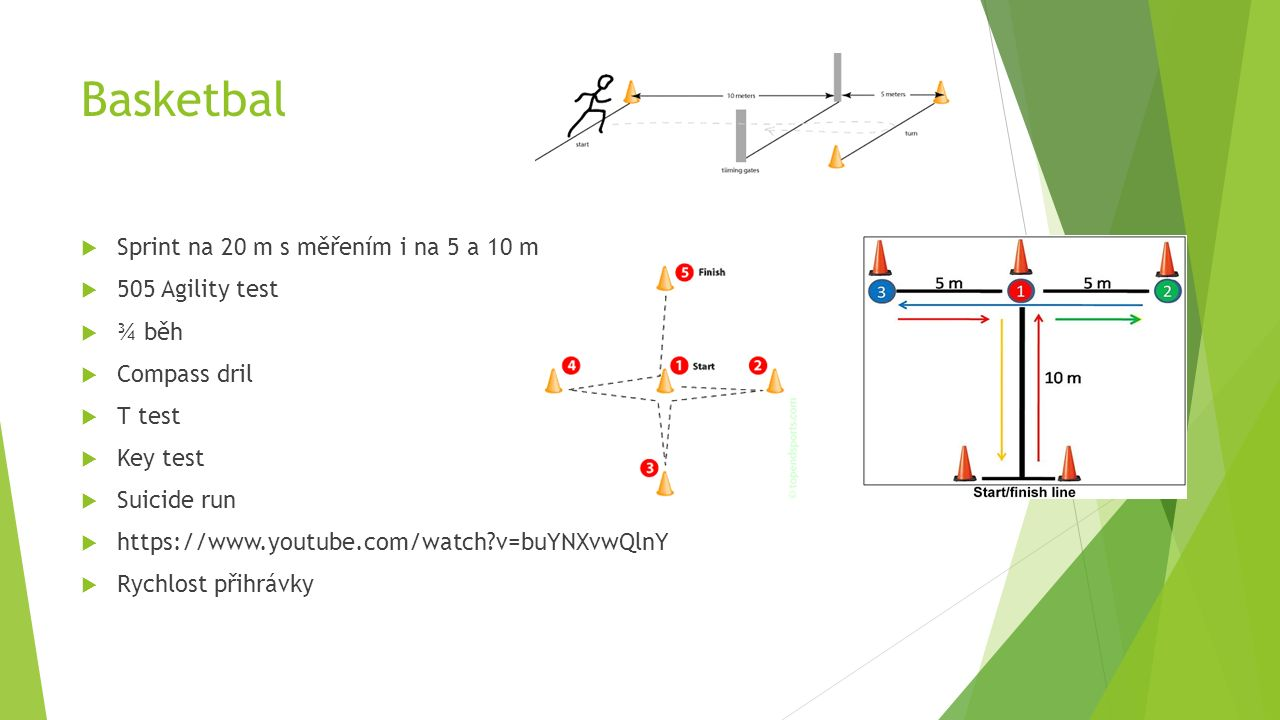 Basketbal  Sprint na 20 m s měřením i na 5 a 10 m  505 Agility test  ¾ běh  Compass dril  T test  Key test  Suicide run  https://www.youtube.c