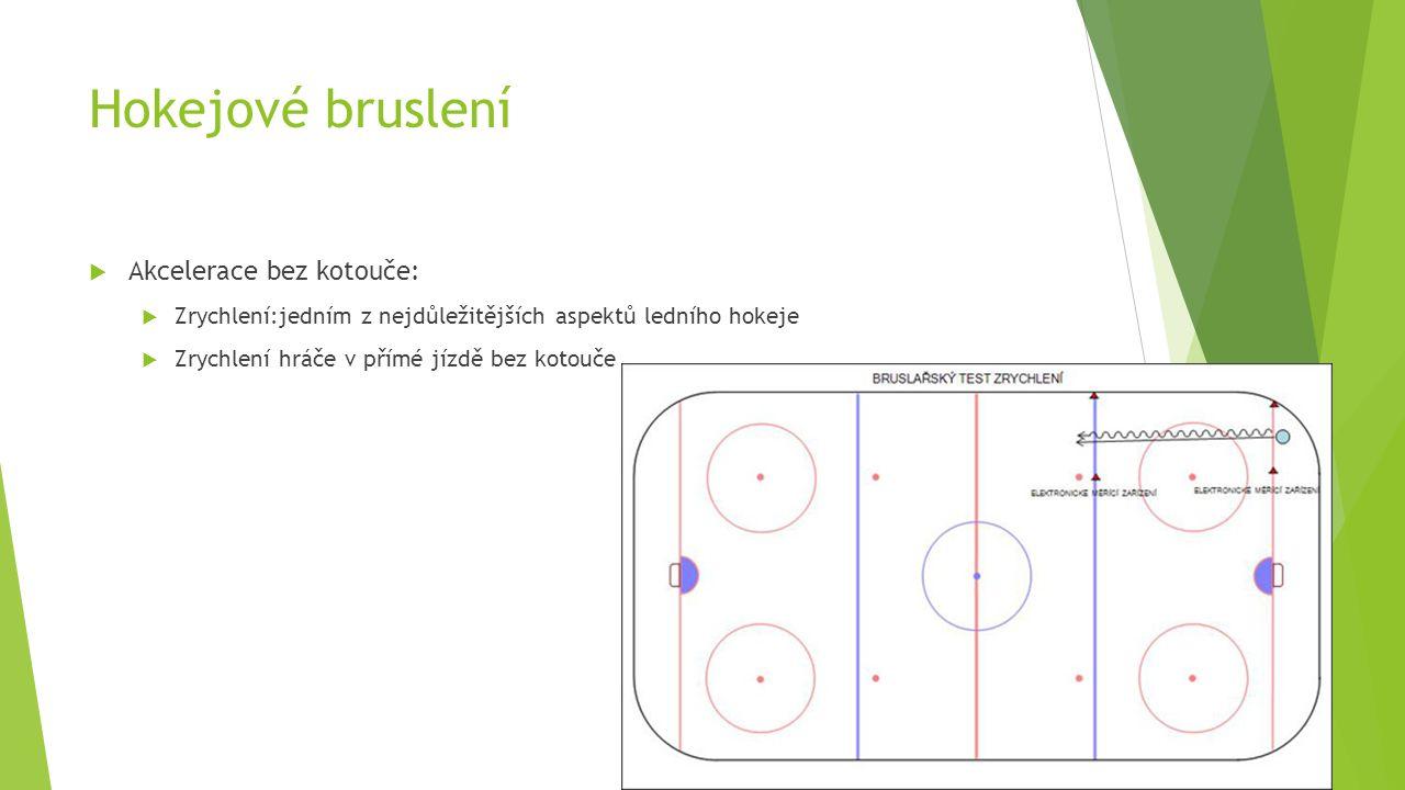 Hokejové bruslení  Akcelerace bez kotouče:  Zrychlení:jedním z nejdůležitějších aspektů ledního hokeje  Zrychlení hráče v přímé jízdě bez kotouče