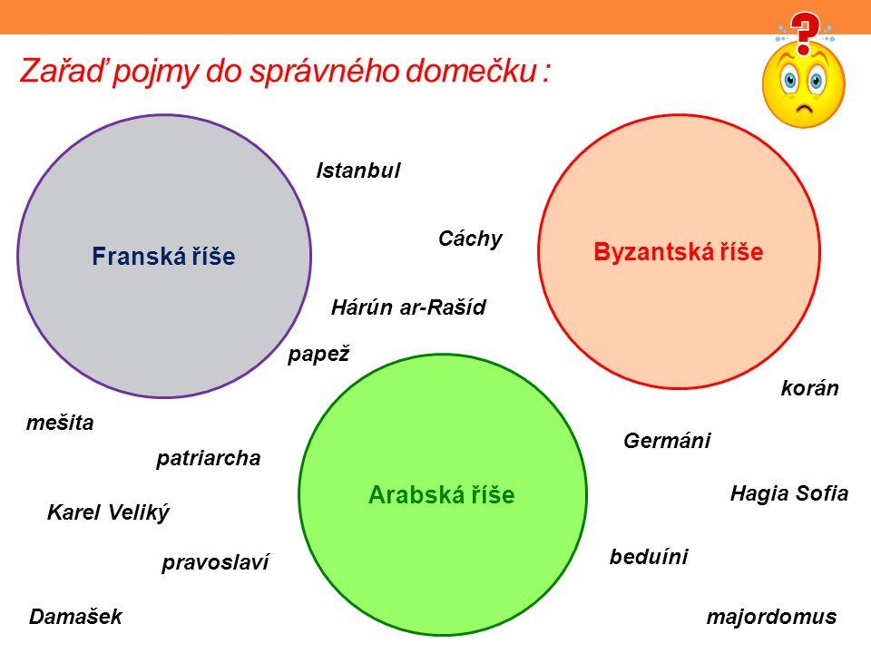 Použité zdroje : ilustrace klipart www.office.microsoft.com
