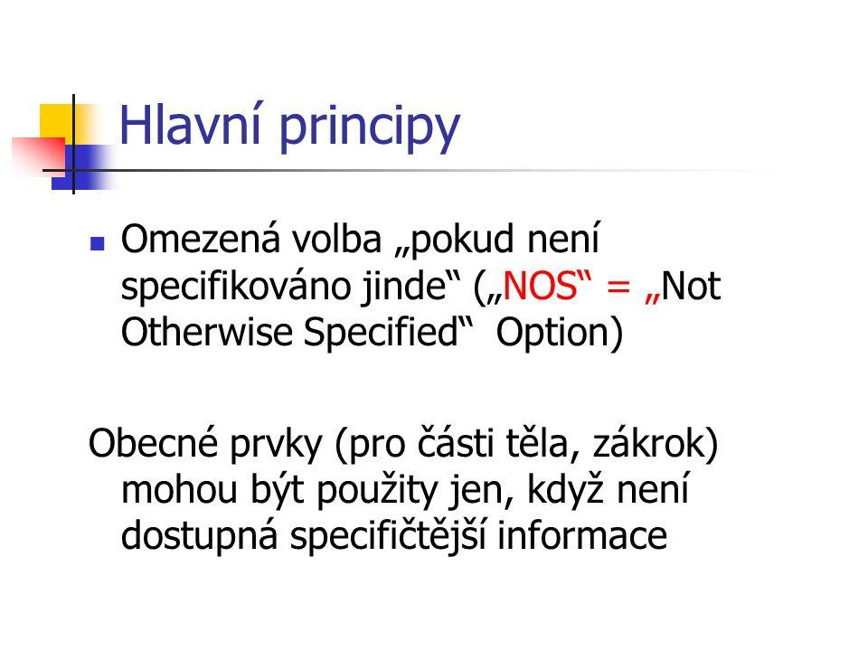 """Hlavní principy Omezená volba """"pokud není specifikováno jinde (""""NOS = """"Not Otherwise Specified Option) Obecné prvky (pro části těla, zákrok) mohou být použity jen, když není dostupná specifičtější informace"""