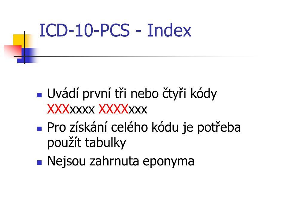 ICD-10-PCS - Index Uvádí první tři nebo čtyři kódy XXXxxxx XXXXxxx Pro získání celého kódu je potřeba použít tabulky Nejsou zahrnuta eponyma