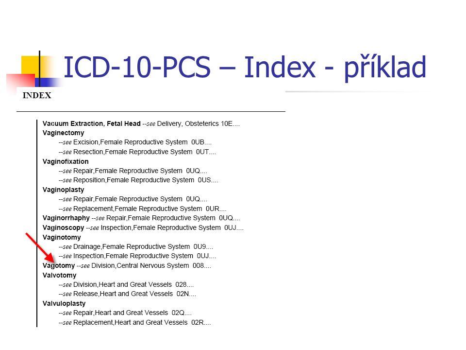 ICD-10-PCS – Index - příklad