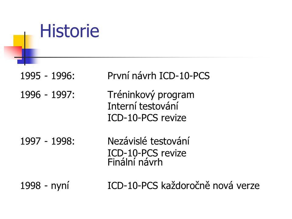 Historie 1995 - 1996: První návrh ICD-10-PCS 1996 - 1997: Tréninkový program Interní testování ICD-10-PCS revize 1997 - 1998: Nezávislé testování ICD-10-PCS revize Finální návrh 1998 - nyníICD-10-PCS každoročně nová verze