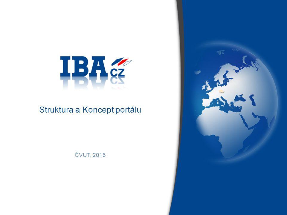 Struktura a Koncept portálu ČVUT, 2015