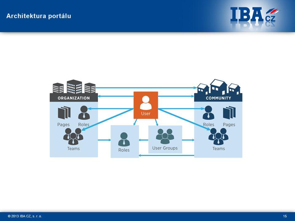 15© 2013 IBA CZ, s. r. o. Architektura portálu