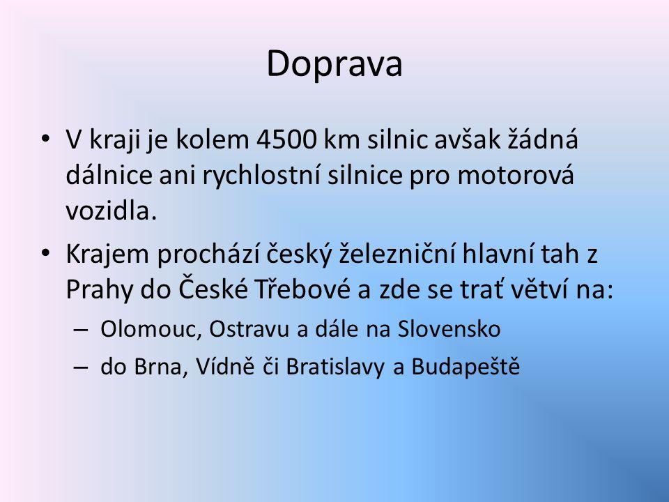 Doprava V kraji je kolem 4500 km silnic avšak žádná dálnice ani rychlostní silnice pro motorová vozidla.