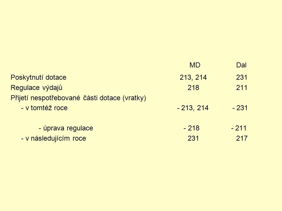 MD Dal Poskytnutí dotace 213, 214 231 Regulace výdajů 218 211 Přijetí nespotřebované části dotace (vratky) - v tomtéž roce - 213, 214 - 231 - úprava r