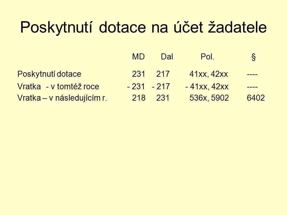 Poskytnutí dotace na účet žadatele MDDal Pol. § Poskytnutí dotace 231 217 41xx, 42xx---- Vratka- v tomtéž roce - 231 - 217 - 41xx, 42xx---- Vratka – v