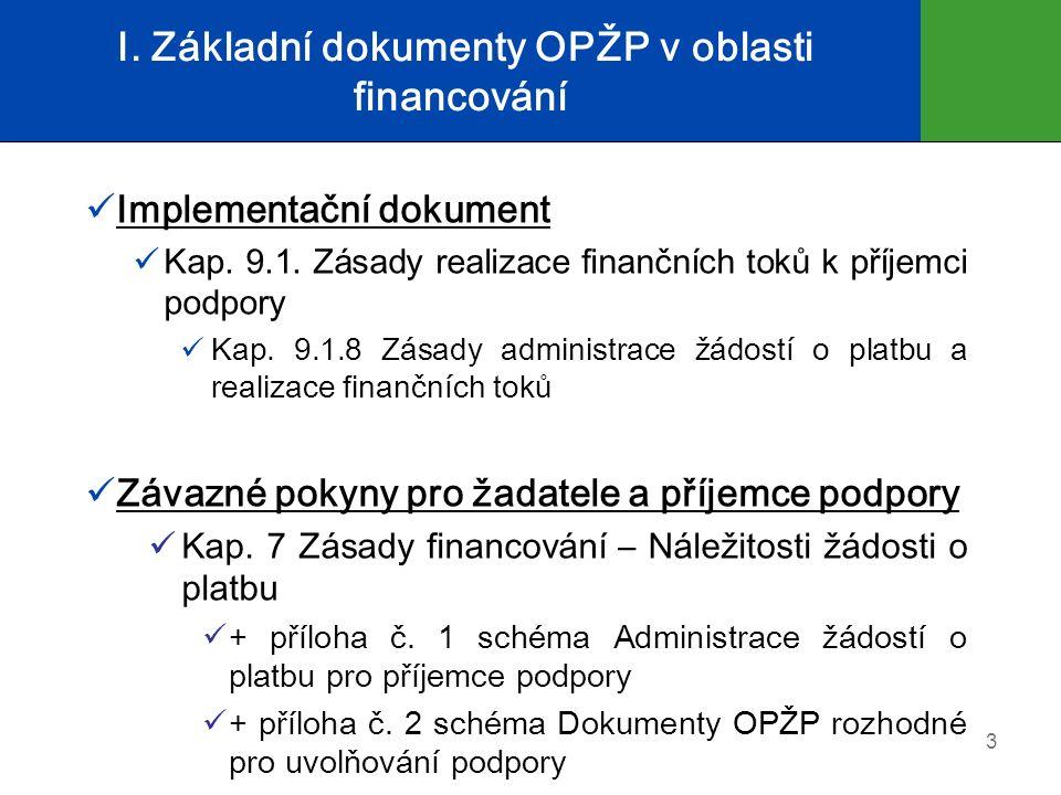 I. Základní dokumenty OPŽP v oblasti financování Implementační dokument Kap.