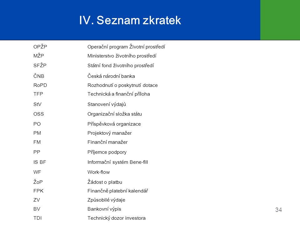 IV. Seznam zkratek 34 OPŽPOperační program Životní prostředí MŽPMinisterstvo životního prostředí SFŽPStátní fond životního prostředí ČNBČeská národní