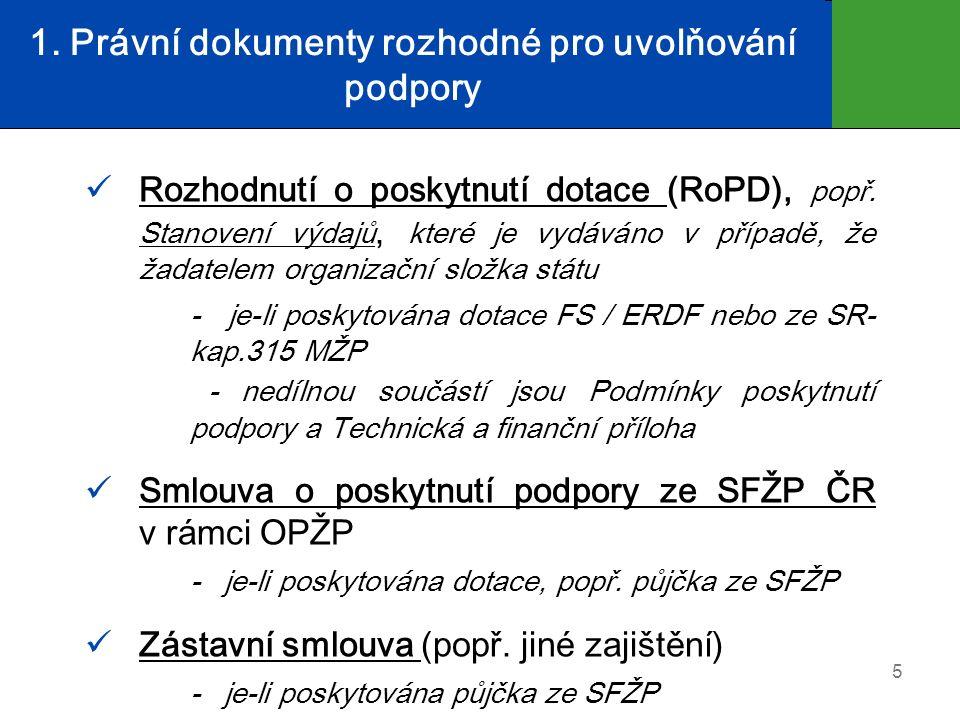 Právní dokumenty rozhodné pro uvolňování podpory (grafické znázornění) 6