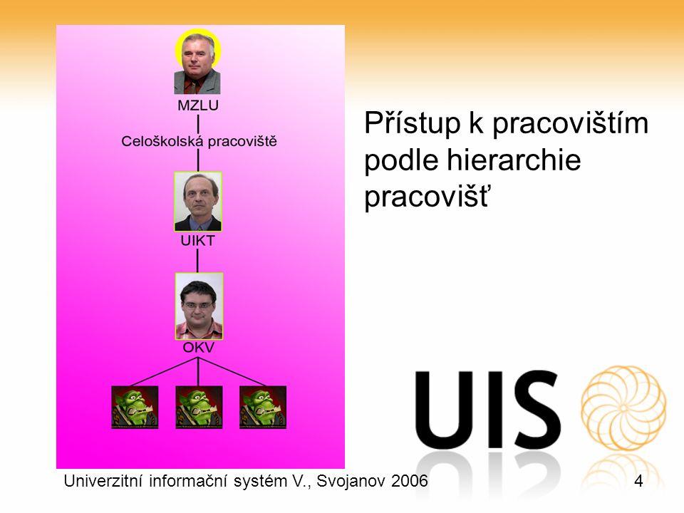4 Univerzitní informační systém V., Svojanov 2006 Přístup k pracovištím podle hierarchie pracovišť
