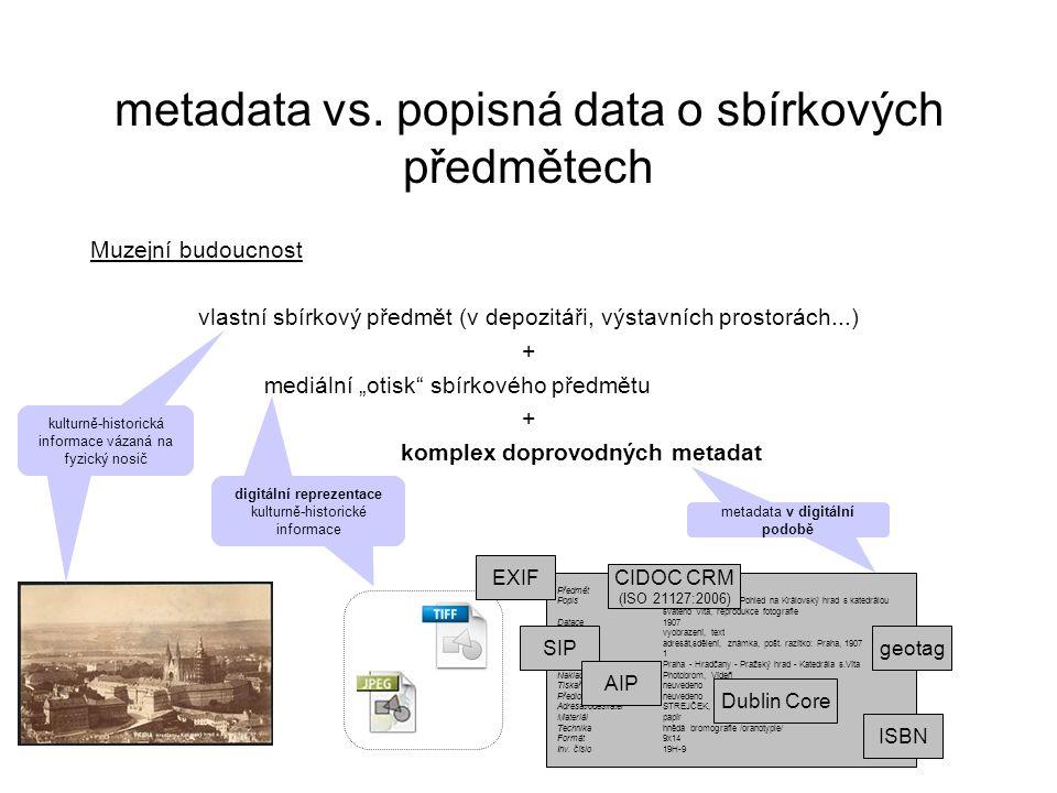 """Muzejní budoucnost vlastní sbírkový předmět (v depozitáři, výstavních prostorách...) + mediální """"otisk sbírkového předmětu + komplex doprovodných metadat metadata vs."""