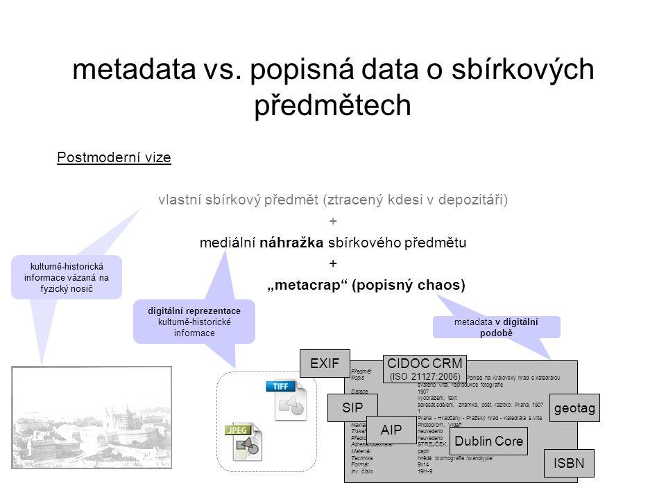 """Postmoderní vize vlastní sbírkový předmět (ztracený kdesi v depozitáři) + mediální náhražka sbírkového předmětu + """"metacrap (popisný chaos) metadata vs."""