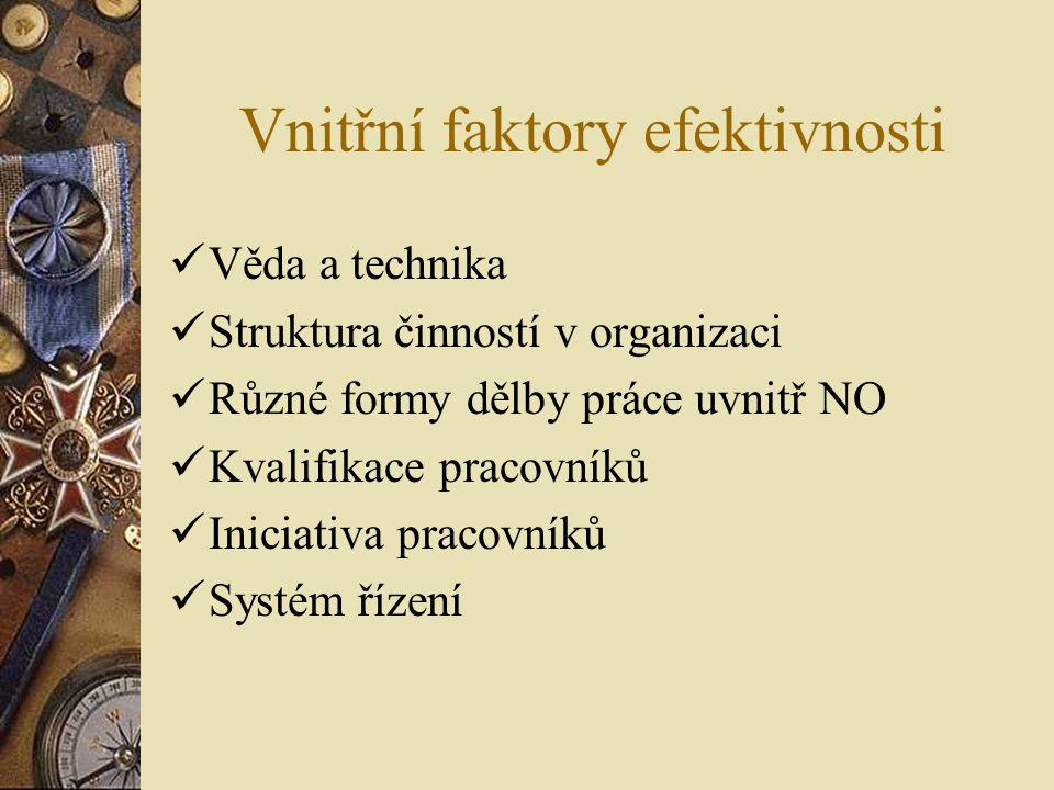 Vnitřní faktory efektivnosti Věda a technika Struktura činností v organizaci Různé formy dělby práce uvnitř NO Kvalifikace pracovníků Iniciativa pracovníků Systém řízení
