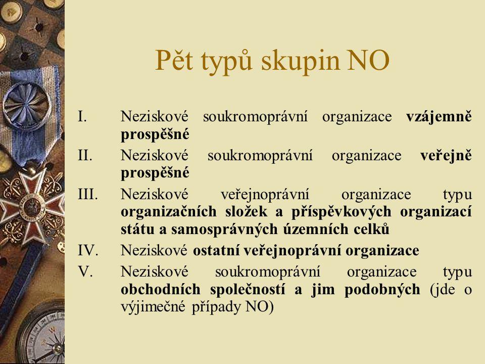 Pět typů skupin NO I.Neziskové soukromoprávní organizace vzájemně prospěšné II.Neziskové soukromoprávní organizace veřejně prospěšné III.Neziskové veřejnoprávní organizace typu organizačních složek a příspěvkových organizací státu a samosprávných územních celků IV.Neziskové ostatní veřejnoprávní organizace V.Neziskové soukromoprávní organizace typu obchodních společností a jim podobných (jde o výjimečné případy NO)