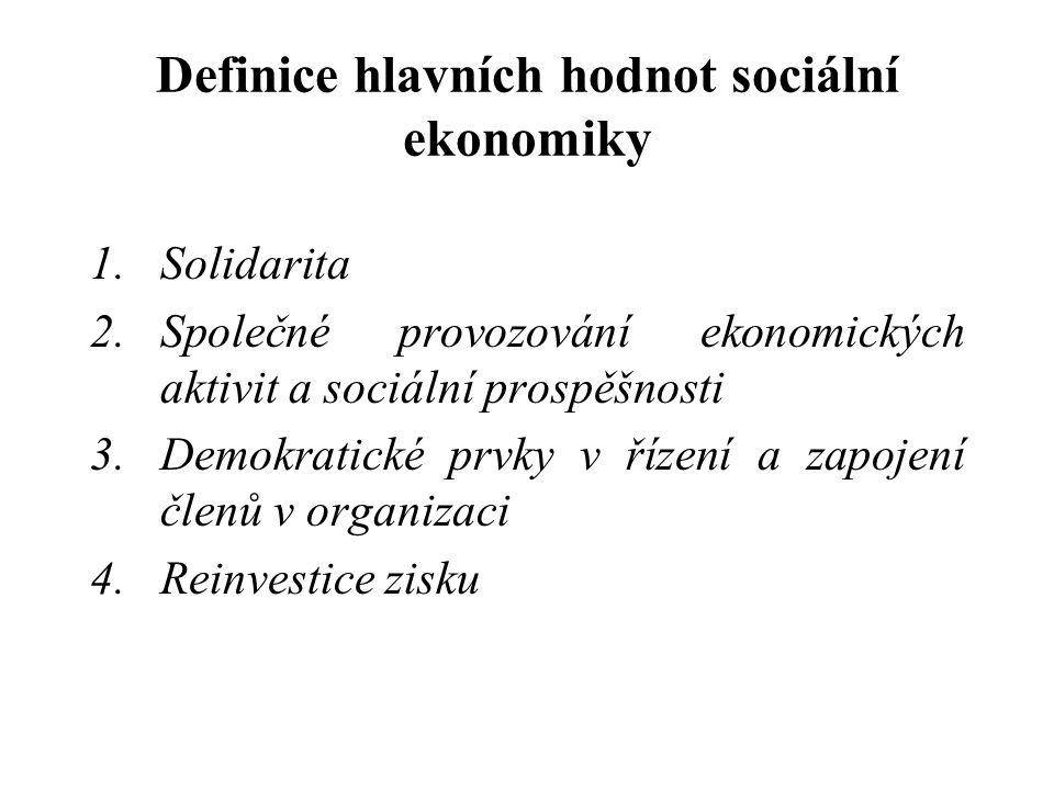 Definice hlavních hodnot sociální ekonomiky 1.Solidarita 2.Společné provozování ekonomických aktivit a sociální prospěšnosti 3.Demokratické prvky v řízení a zapojení členů v organizaci 4.