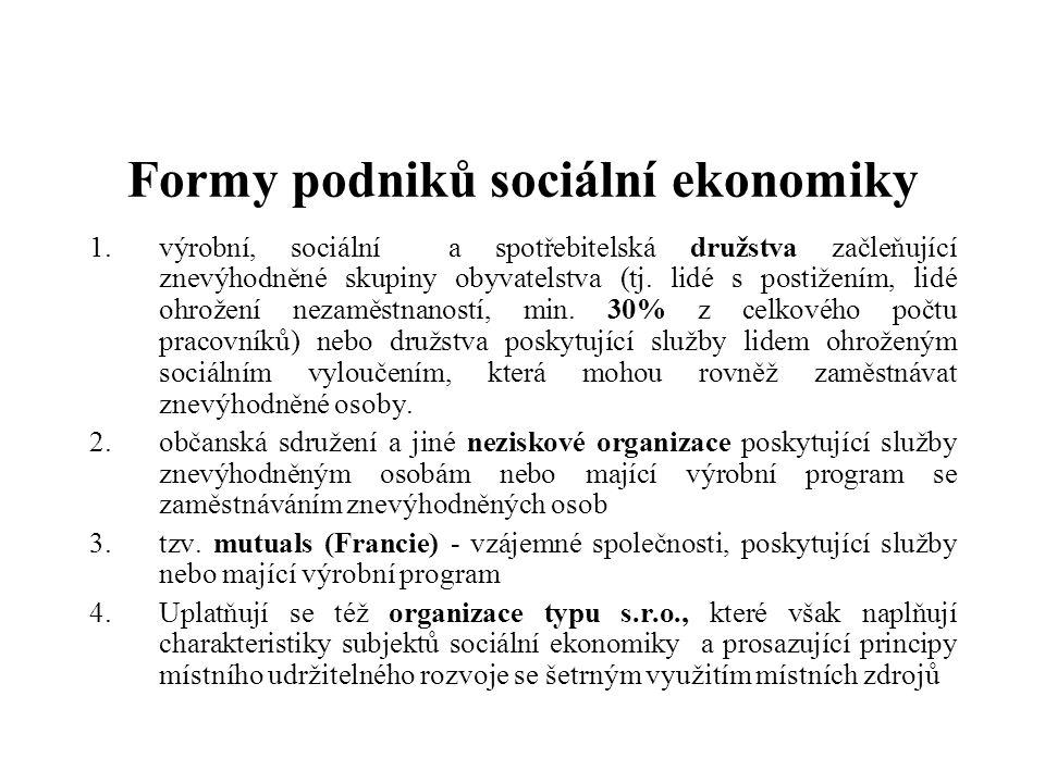 Formy podniků sociální ekonomiky 1.výrobní, sociální a spotřebitelská družstva začleňující znevýhodněné skupiny obyvatelstva (tj.