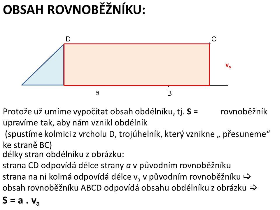 OBSAH ROVNOBĚŽNÍKU: vava délky stran obdélníku z obrázku: strana CD odpovídá délce strany a v původním rovnoběžníku strana na ni kolmá odpovídá délce v a v původním rovnoběžníku  obsah rovnoběžníku ABCD odpovídá obsahu obdélníku z obrázku  S = a.