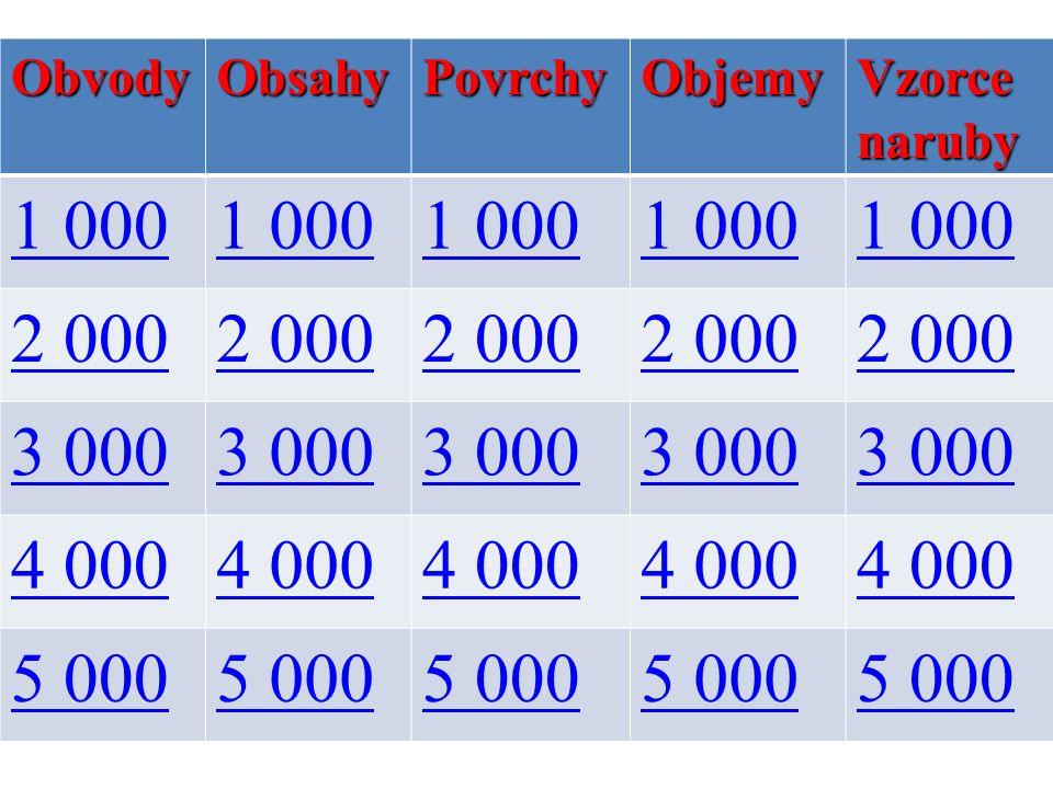 ObvodyObsahyPovrchyObjemyVzorcenaruby 1 000 2 000 3 000 4 000 5 000