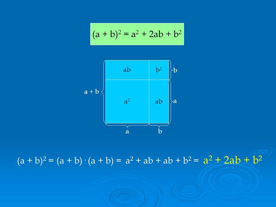 (a + b) 2 = a2a2 b2b2 ab ab b a a 2 + ab + ab + b 2 =(a + b)· (a + b) = a 2 + 2ab + b 2 (a + b) 2 = a 2 + 2ab + b 2 a + b