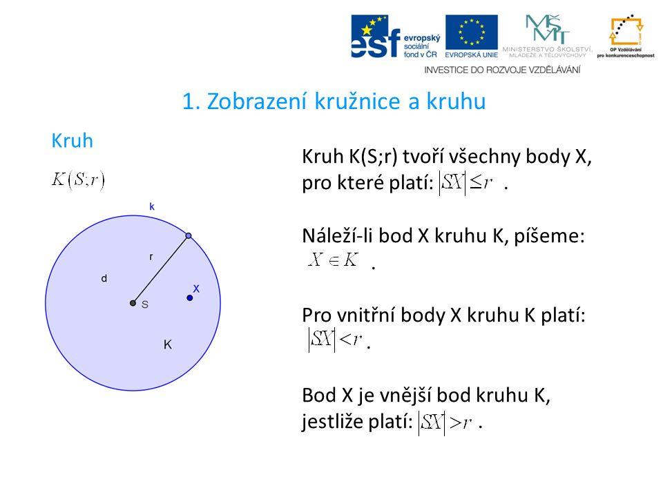 1. Zobrazení kružnice a kruhu Kruh Kruh K(S;r) tvoří všechny body X, pro které platí:.