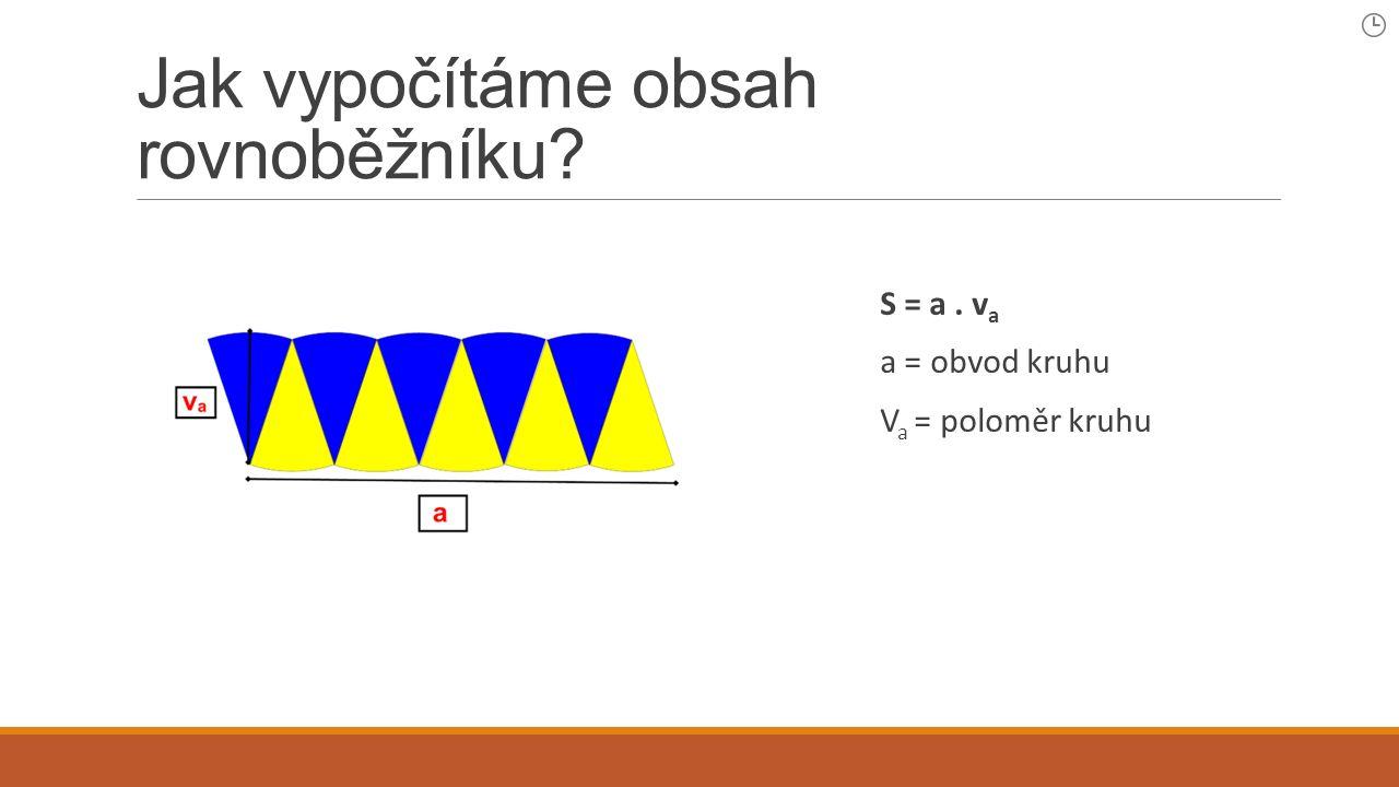 Jak vypočítáme obsah rovnoběžníku S = a. v a a = obvod kruhu V a = poloměr kruhu