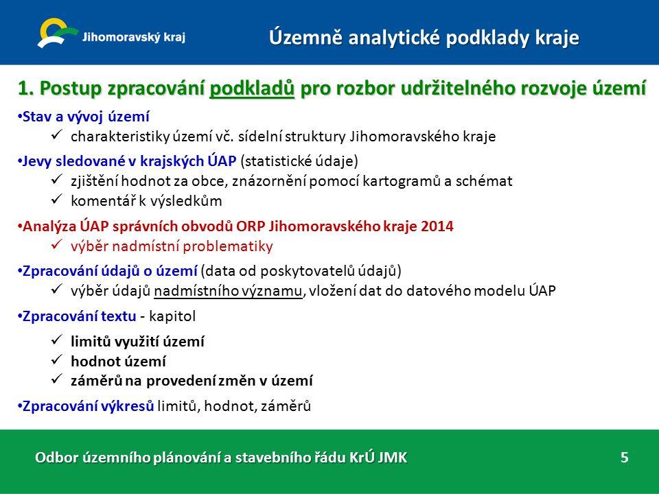 Odbor územního plánování a stavebního řádu KrÚ JMK Územně analytické podklady kraje 26 Dopravní závady, např.