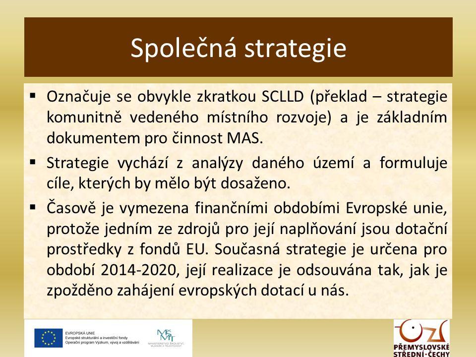  Označuje se obvykle zkratkou SCLLD (překlad – strategie komunitně vedeného místního rozvoje) a je základním dokumentem pro činnost MAS.