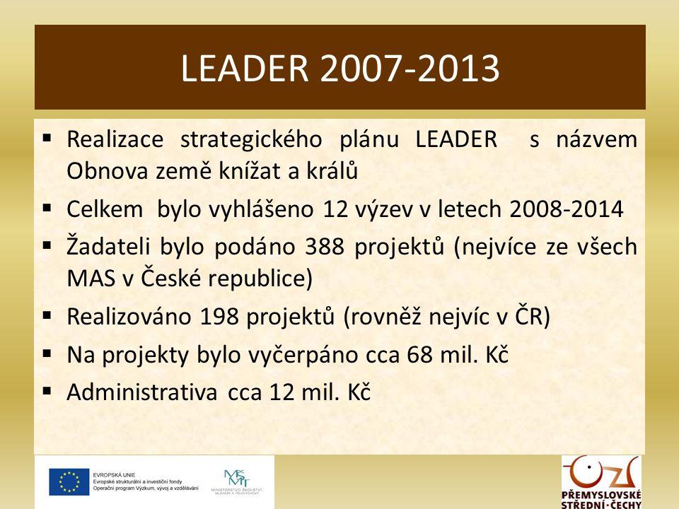  Realizace strategického plánu LEADER s názvem Obnova země knížat a králů  Celkem bylo vyhlášeno 12 výzev v letech 2008-2014  Žadateli bylo podáno 388 projektů (nejvíce ze všech MAS v České republice)  Realizováno 198 projektů (rovněž nejvíc v ČR)  Na projekty bylo vyčerpáno cca 68 mil.