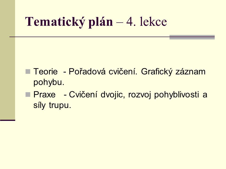 Tematický plán – 4. lekce Teorie - Pořadová cvičení.