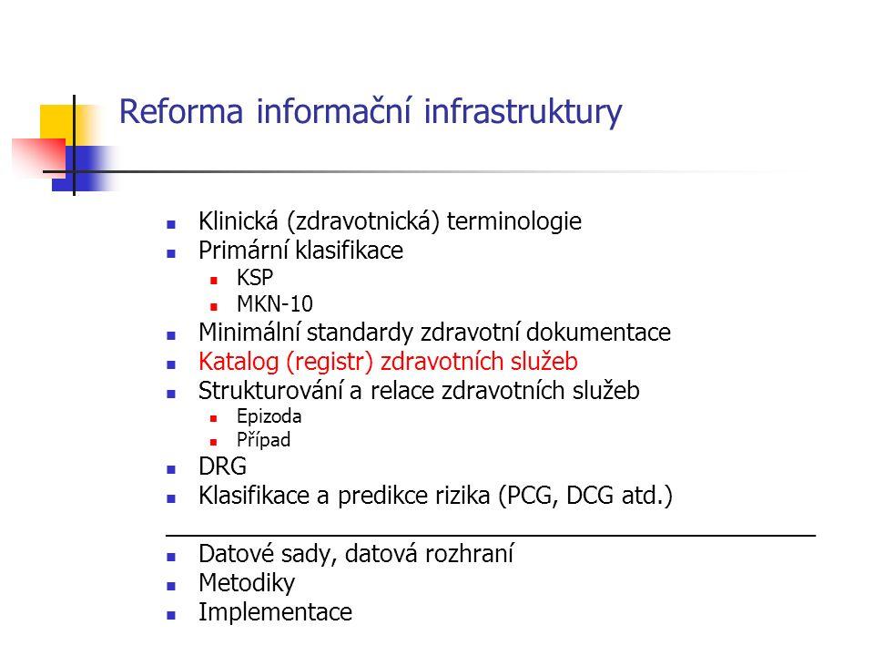 Reforma informační infrastruktury Klinická (zdravotnická) terminologie Primární klasifikace KSP MKN-10 Minimální standardy zdravotní dokumentace Katalog (registr) zdravotních služeb Strukturování a relace zdravotních služeb Epizoda Případ DRG Klasifikace a predikce rizika (PCG, DCG atd.) __________________________________________ Datové sady, datová rozhraní Metodiky Implementace