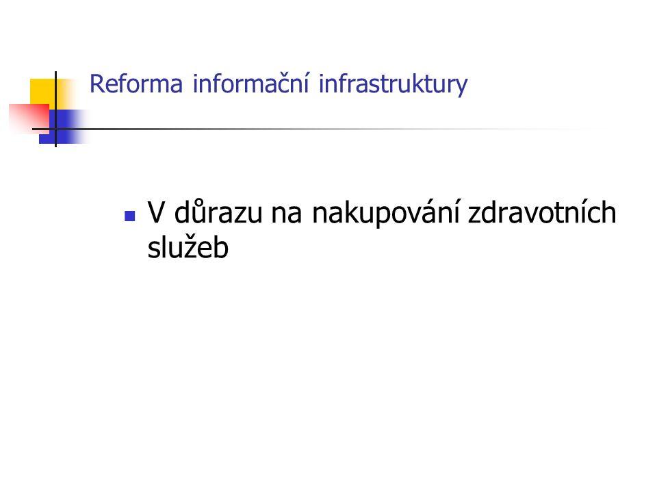 Reforma informační infrastruktury V důrazu na nakupování zdravotních služeb