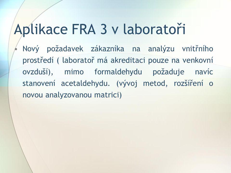 Aplikace FRA 3 v laboratoři Nový požadavek zákazníka na analýzu vnitřního prostředí ( laboratoř má akreditaci pouze na venkovní ovzduší), mimo formaldehydu požaduje navíc stanovení acetaldehydu.