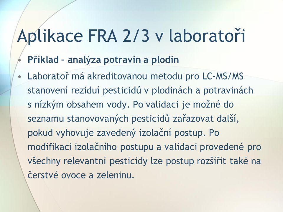 Aplikace FRA 2/3 v laboratoři Příklad – analýza potravin a plodin Laboratoř má akreditovanou metodu pro LC-MS/MS stanovení reziduí pesticidů v plodinách a potravinách s nízkým obsahem vody.