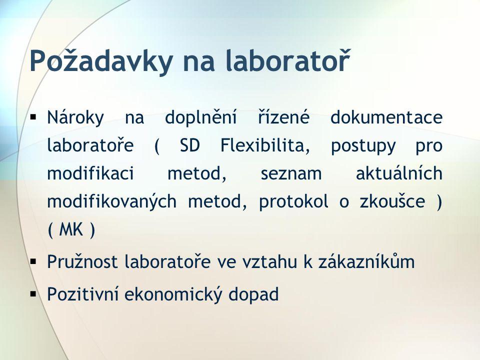 Požadavky na laboratoř  Nároky na doplnění řízené dokumentace laboratoře ( SD Flexibilita, postupy pro modifikaci metod, seznam aktuálních modifikovaných metod, protokol o zkoušce ) ( MK )  Pružnost laboratoře ve vztahu k zákazníkům  Pozitivní ekonomický dopad
