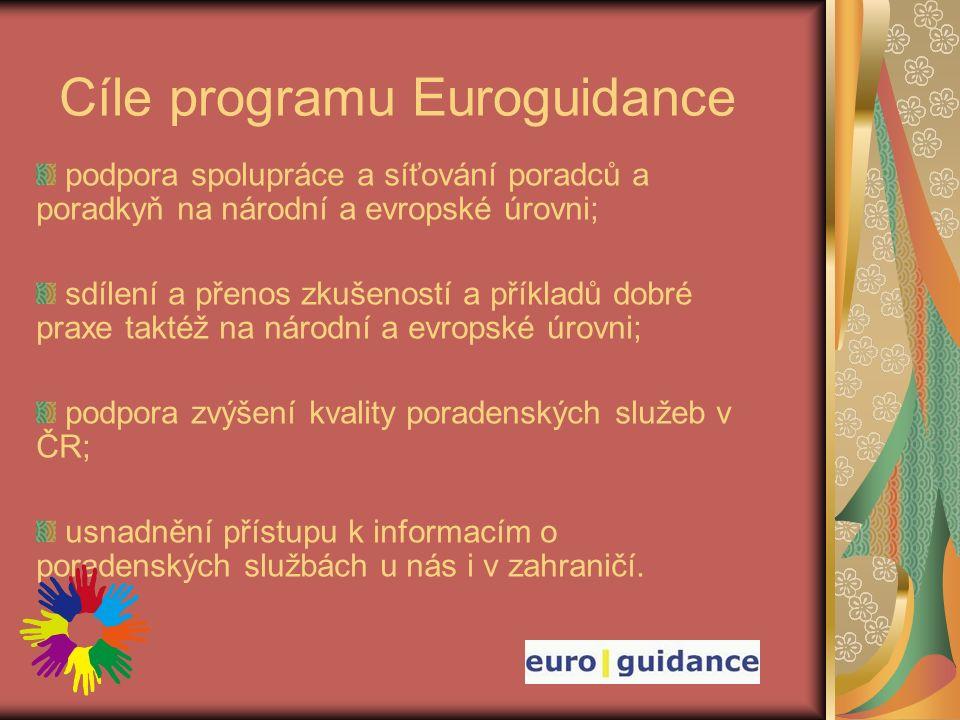 Cíle programu Euroguidance podpora spolupráce a síťování poradců a poradkyň na národní a evropské úrovni; sdílení a přenos zkušeností a příkladů dobré praxe taktéž na národní a evropské úrovni; podpora zvýšení kvality poradenských služeb v ČR; usnadnění přístupu k informacím o poradenských službách u nás i v zahraničí.