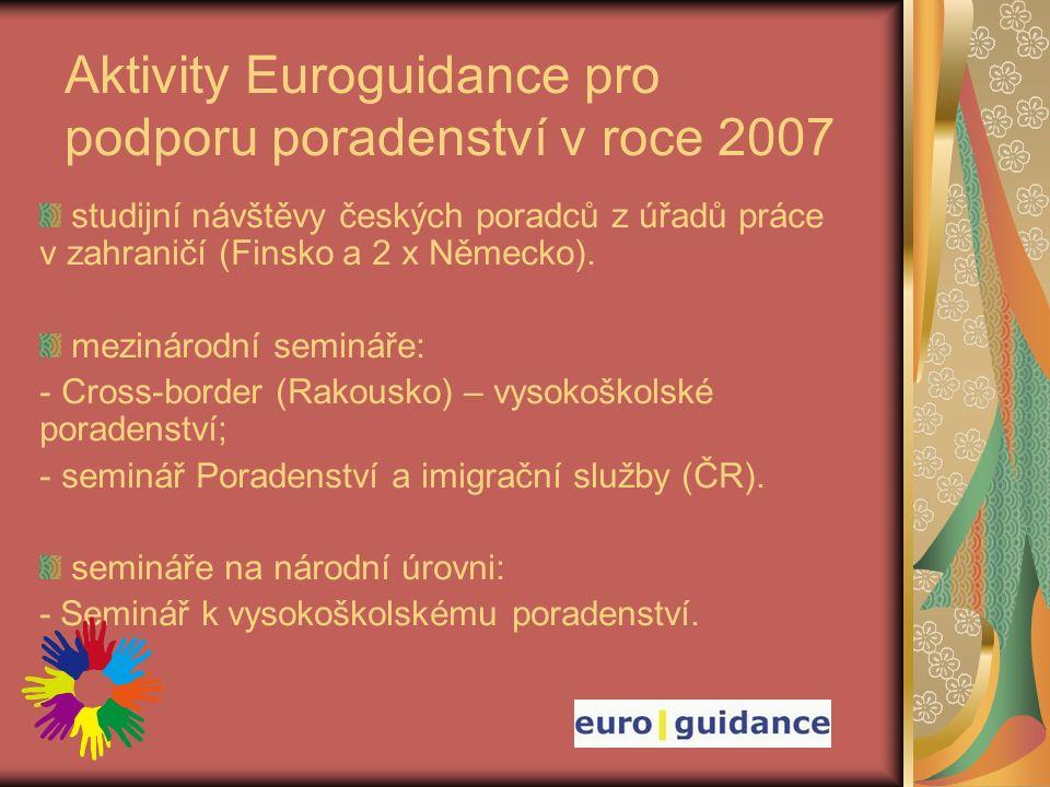 Aktivity Euroguidance pro podporu poradenství v roce 2007 studijní návštěvy českých poradců z úřadů práce v zahraničí (Finsko a 2 x Německo).