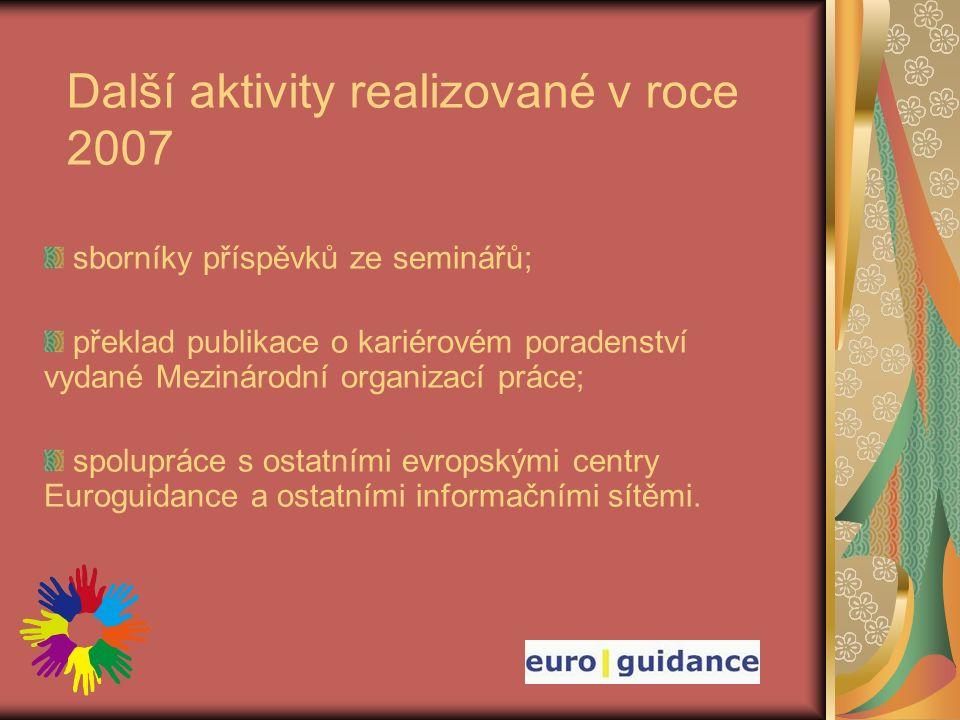 Další aktivity realizované v roce 2007 sborníky příspěvků ze seminářů; překlad publikace o kariérovém poradenství vydané Mezinárodní organizací práce; spolupráce s ostatními evropskými centry Euroguidance a ostatními informačními sítěmi.