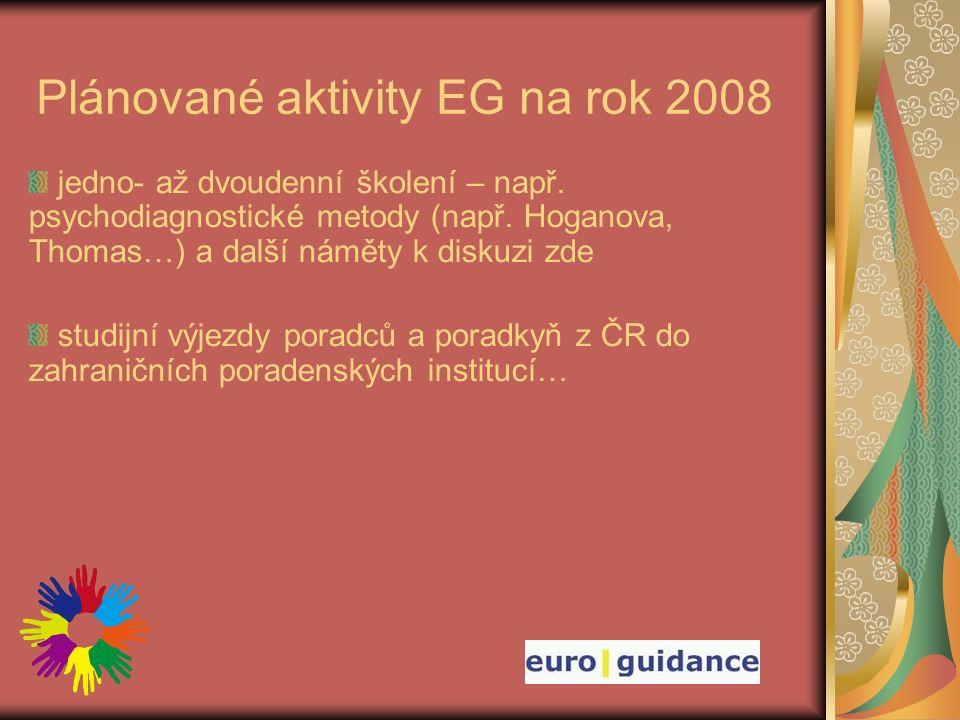 Plánované aktivity EG na rok 2008 jedno- až dvoudenní školení – např.