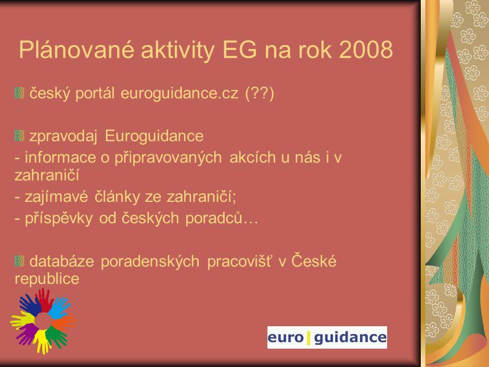 Plánované aktivity EG na rok 2008 český portál euroguidance.cz ( ) zpravodaj Euroguidance - informace o připravovaných akcích u nás i v zahraničí - zajímavé články ze zahraničí; - příspěvky od českých poradců… databáze poradenských pracovišť v České republice