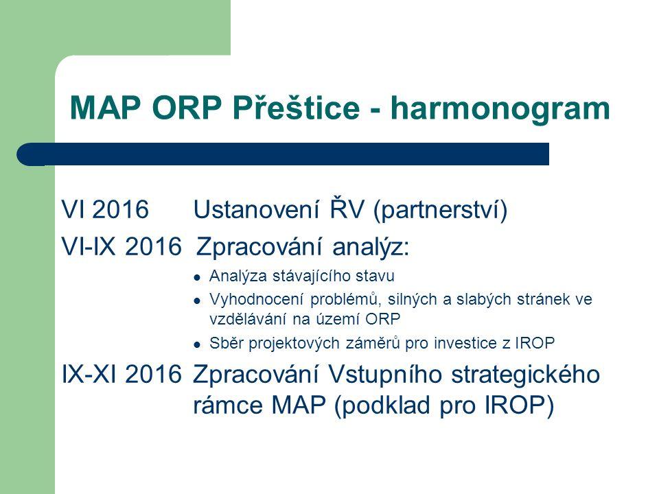 MAP ORP Přeštice - harmonogram VI 2016Ustanovení ŘV (partnerství) VI-IX 2016 Zpracování analýz: Analýza stávajícího stavu Vyhodnocení problémů, silnýc