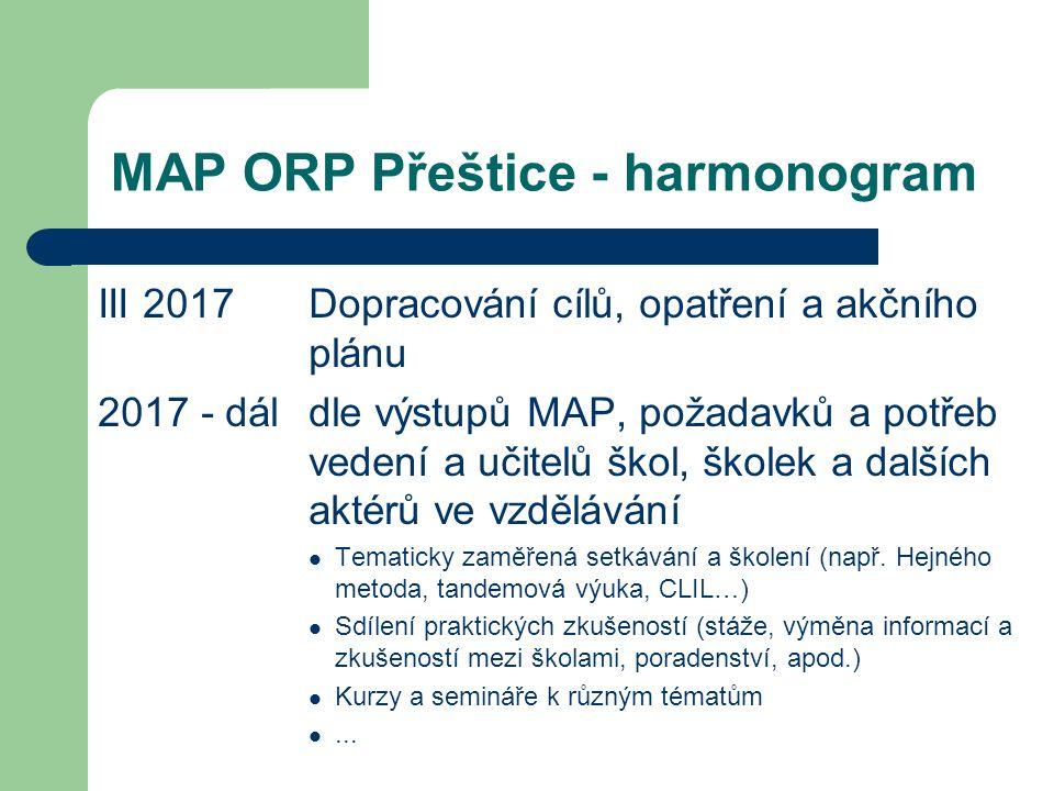 MAP ORP Přeštice - harmonogram III 2017 Dopracování cílů, opatření a akčního plánu 2017 - dál dle výstupů MAP, požadavků a potřeb vedení a učitelů ško