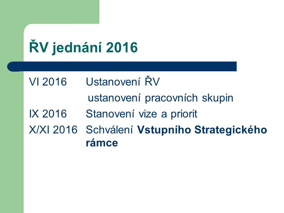 ŘV jednání 2016 VI 2016 Ustanovení ŘV ustanovení pracovních skupin IX 2016 Stanovení vize a priorit X/XI 2016 Schválení Vstupního Strategického rámce