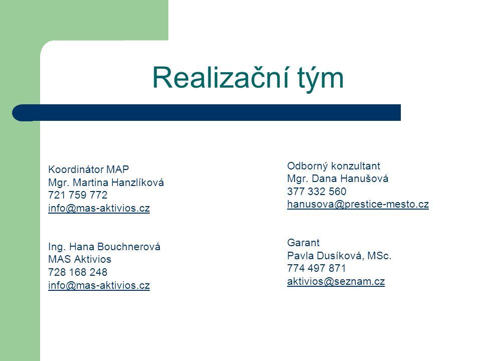 Realizační tým Koordinátor MAP Mgr. Martina Hanzlíková 721 759 772 info@mas-aktivios.cz Ing. Hana Bouchnerová MAS Aktivios 728 168 248 info@mas-aktivi