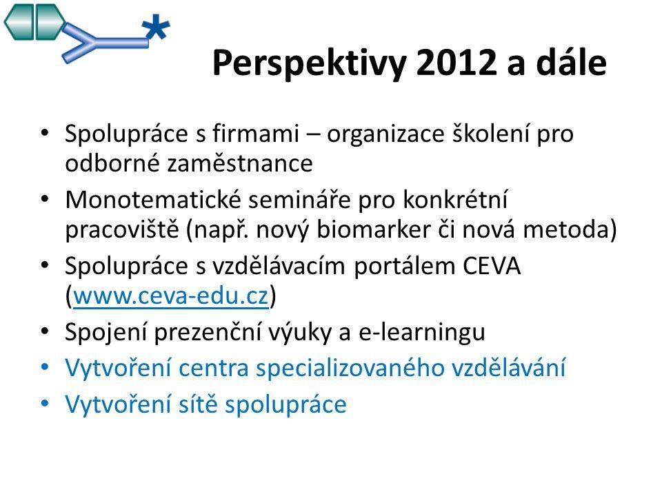 Perspektivy 2012 a dále Spolupráce s firmami – organizace školení pro odborné zaměstnance Monotematické semináře pro konkrétní pracoviště (např.