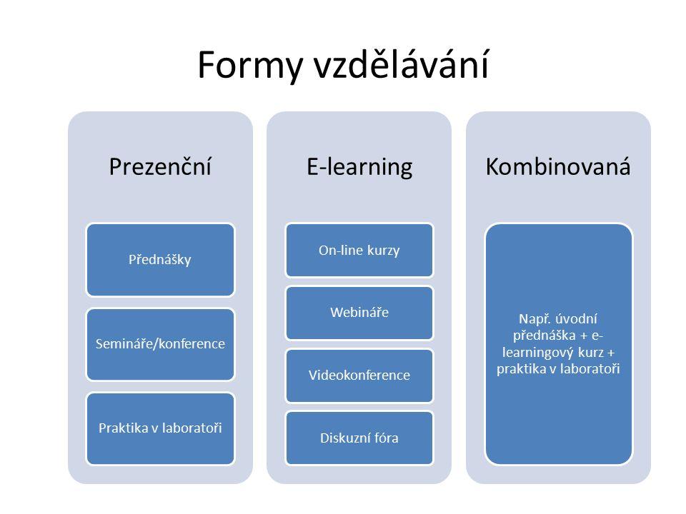 Formy vzdělávání Prezenční PřednáškySemináře/konferencePraktika v laboratoři E-learning On-line kurzyWebinářeVideokonferenceDiskuzní fóra Kombinovaná Např.